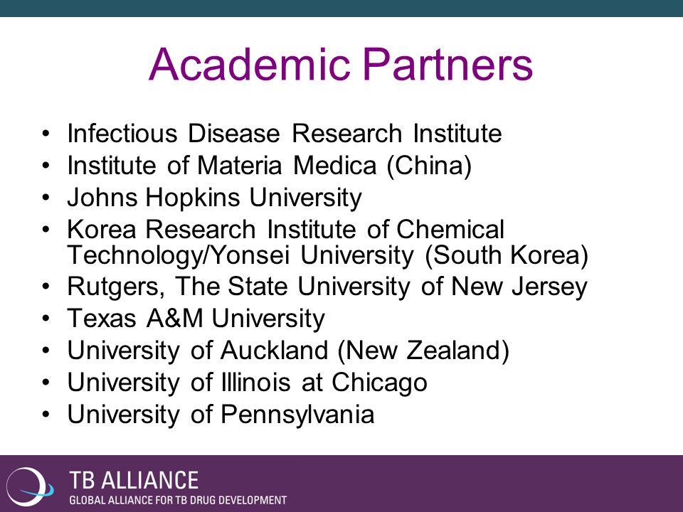 Academic Partners Infectious Disease Research Institute Institute of Materia Medica (China) Johns Hopkins University Korea Research Institute of Chemi