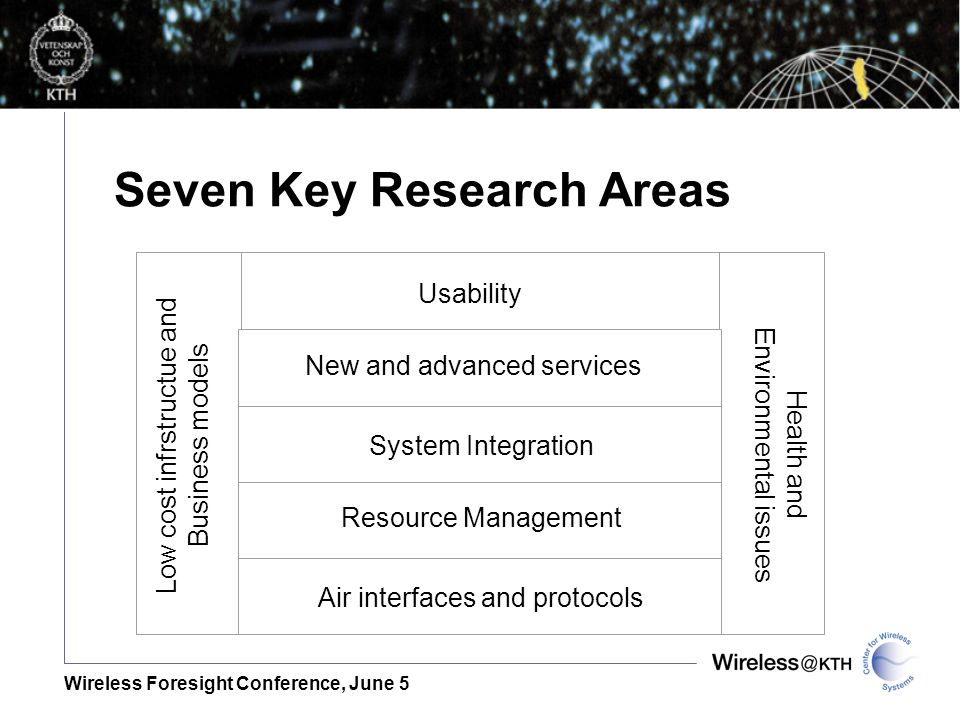 Wireless Foresight Conference, June 5 Seven Key Research Areas Low cost infrstructue and Business models New and advanced services System Integration