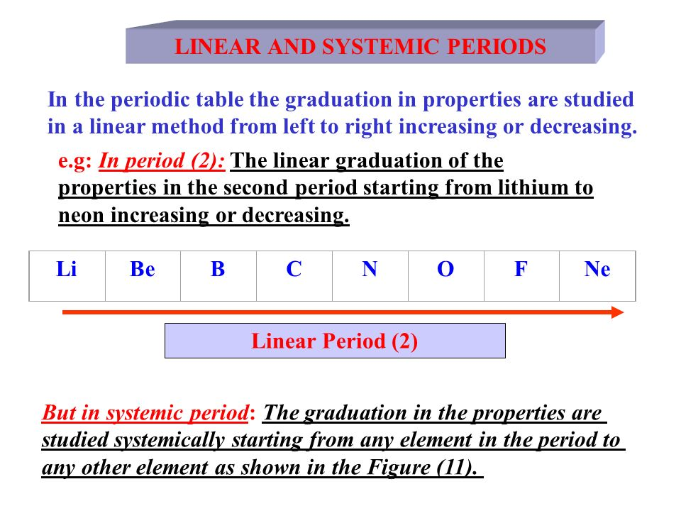 LINEAR AND SYSTEMIC PERIODS In the periodic table the graduation in properties are studied in a linear method from left to right increasing or decreas