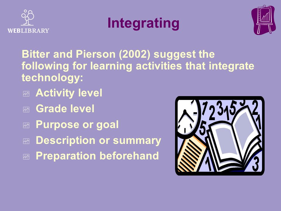 Activity level Grade level Purpose or goal Description or summary Preparation beforehand Bitter and Pierson (2002) suggest the following for learning