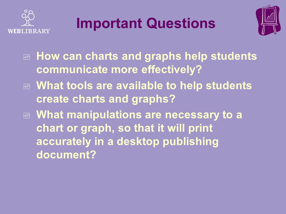 Important Questions How can charts and graphs help students communicate more effectively? What tools are available to help students create charts and