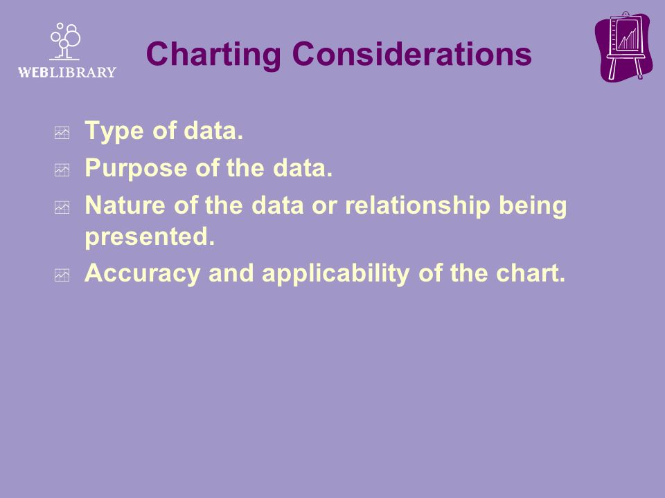 Charting Considerations Type of data. Purpose of the data. Nature of the data or relationship being presented. Accuracy and applicability of the chart