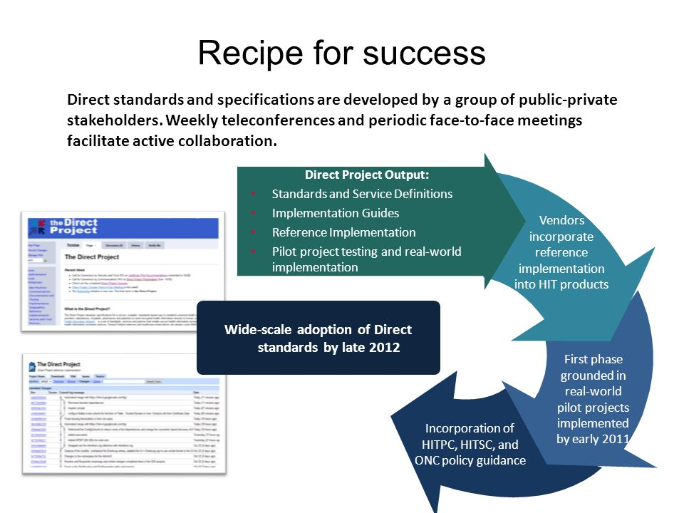 Recipe for success Direct standards and specifications are developed by a group of public-private stakeholders. Weekly teleconferences and periodic fa