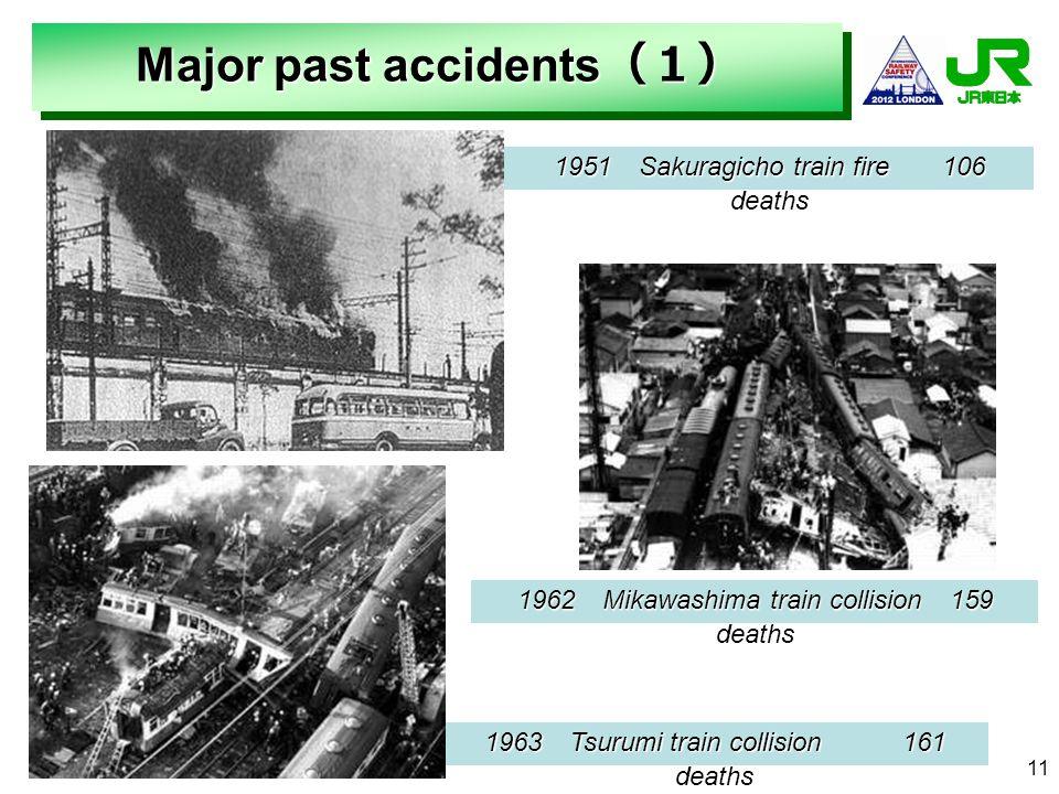 Major past accidents Major past accidents 1951 Sakuragicho train fire 106 deaths 1962 Mikawashima train collision 159 deaths 1963 Tsurumi train collis