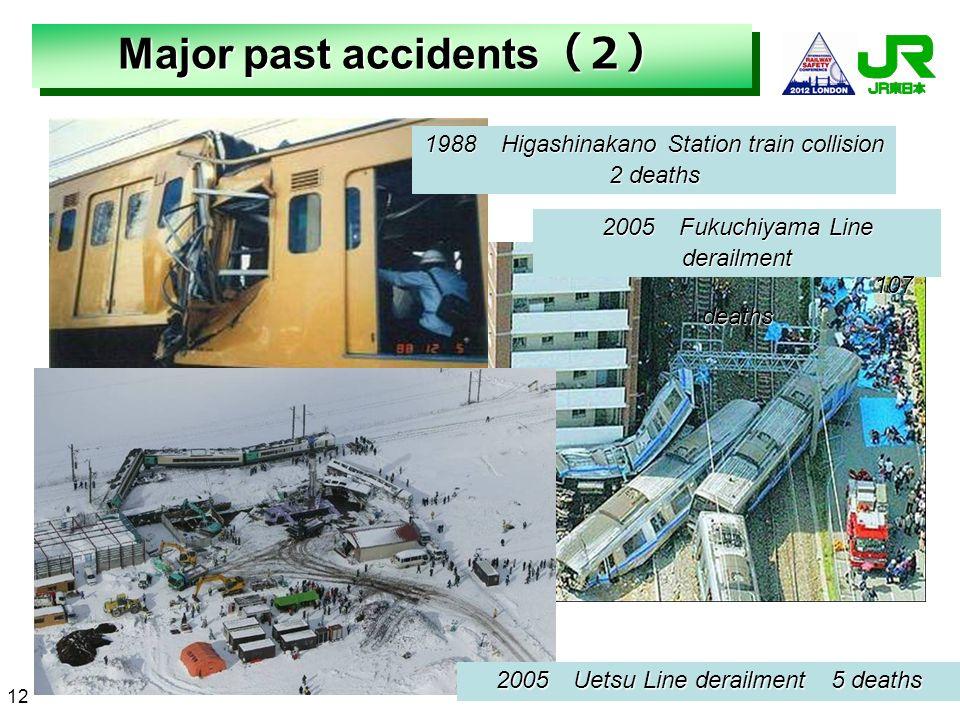 Major past accidents Major past accidents 2005 Fukuchiyama Line derailment 107 deaths 107 deaths 1988 Higashinakano Station train collision 2 deaths 2