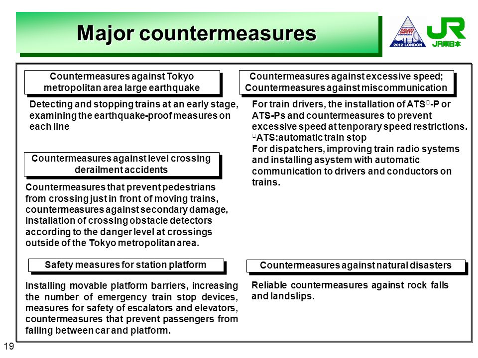Countermeasures against Tokyo metropolitan area large earthquake Countermeasures against level crossing derailment accidents Countermeasures against e