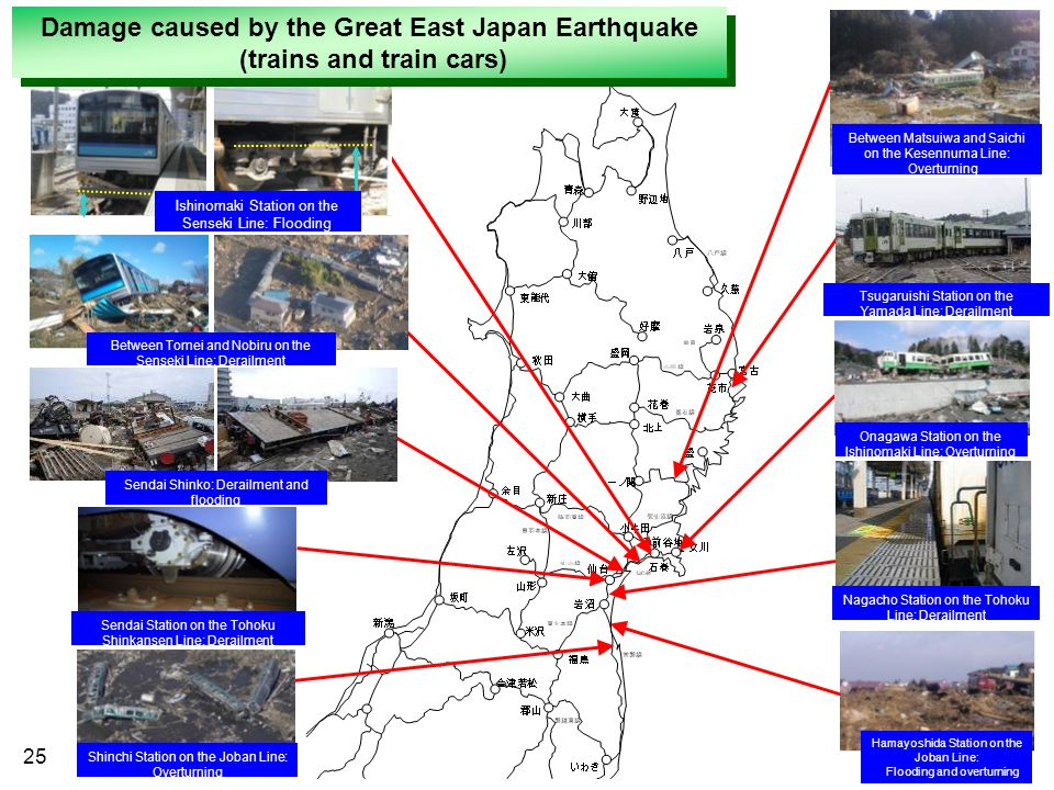 25 Sendai Station on the Tohoku Shinkansen Line: Derailment Shinchi Station on the Joban Line: Overturning Tsugaruishi Station on the Yamada Line: Der