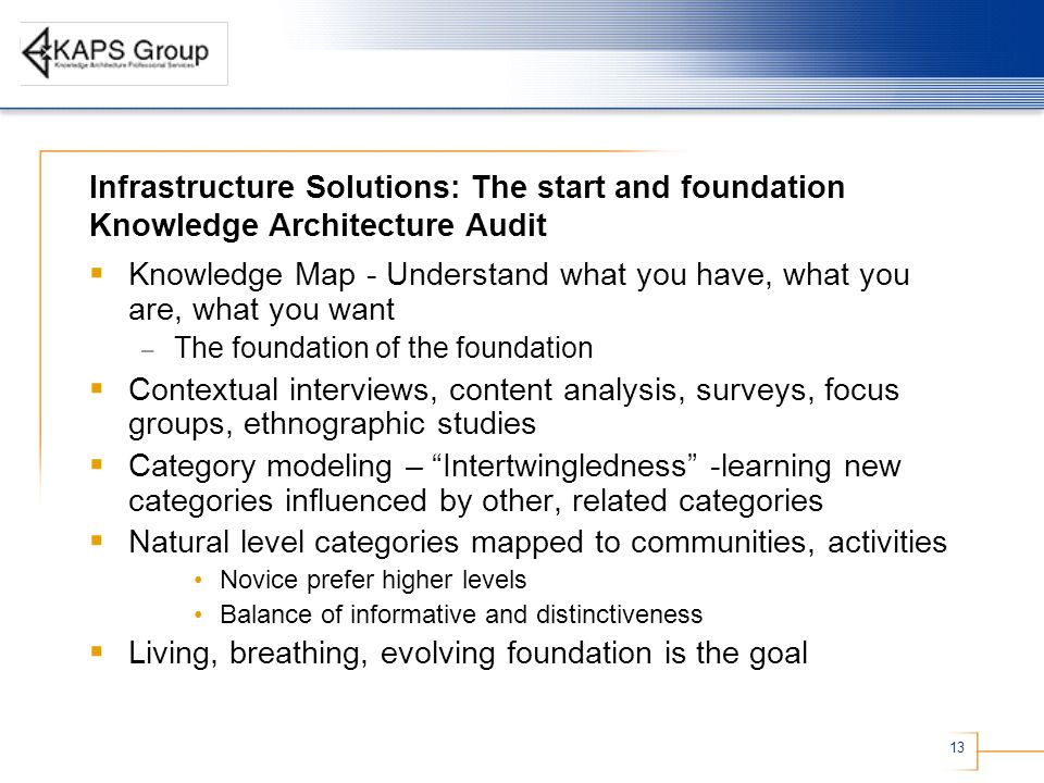 13 Infrastructure Solutions: The start and foundation Knowledge Architecture Audit Knowledge Map - Understand what you have, what you are, what you want – The foundation of the foundation Contextual interviews, content analysis, surveys, focus groups, ethnographic studies Category modeling – Intertwingledness -learning new categories influenced by other, related categories Natural level categories mapped to communities, activities Novice prefer higher levels Balance of informative and distinctiveness Living, breathing, evolving foundation is the goal