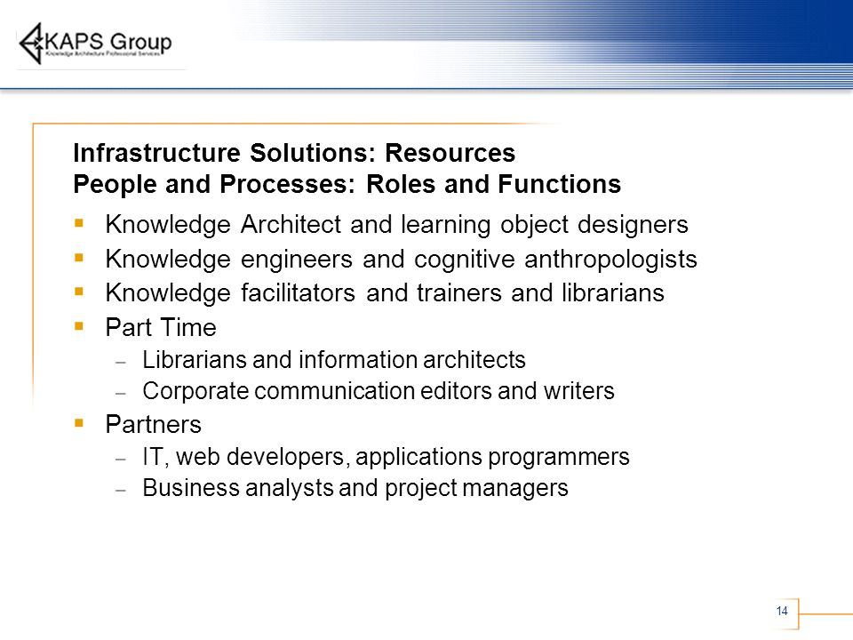 14 Infrastructure Solutions: Resources People and Processes: Roles and Functions Knowledge Architect and learning object designers Knowledge engineers and cognitive anthropologists Knowledge facilitators and trainers and librarians Part Time – Librarians and information architects – Corporate communication editors and writers Partners – IT, web developers, applications programmers – Business analysts and project managers