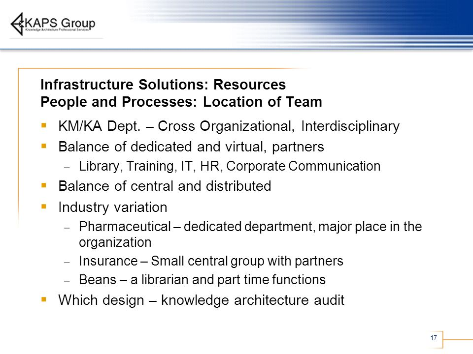 17 Infrastructure Solutions: Resources People and Processes: Location of Team KM/KA Dept.