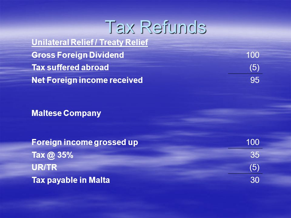 Tax Refunds Unilateral Relief / Treaty Relief Gross Foreign Dividend100 Tax suffered abroad(5) Net Foreign income received95 Maltese Company Foreign income grossed up100 Tax @ 35%35 UR/TR(5) Tax payable in Malta30