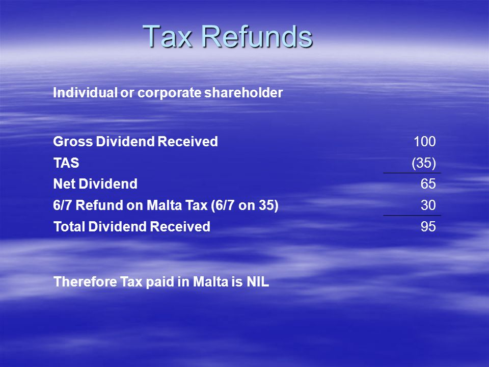 Tax Refunds Individual or corporate shareholder Gross Dividend Received100 TAS(35) Net Dividend65 6/7 Refund on Malta Tax (6/7 on 35)30 Total Dividend