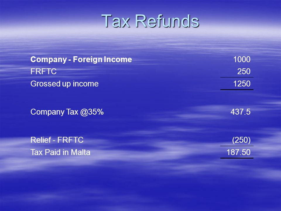 Tax Refunds Company - Foreign Income1000 FRFTC250 Grossed up income1250 Company Tax @35%437.5 Relief - FRFTC(250) Tax Paid in Malta187.50