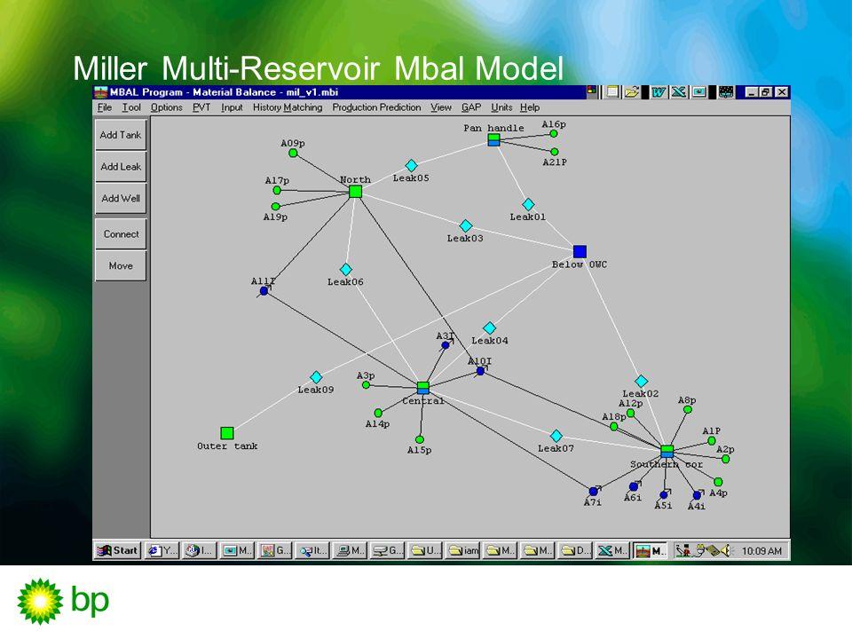 Miller Multi-Reservoir Mbal Model