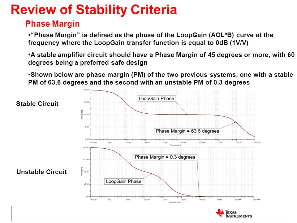 Review of Stability Criteria Step Response Stable Circuit Unstable Circuit A Step Response test is a transient test that will help us determine the stability of the system.