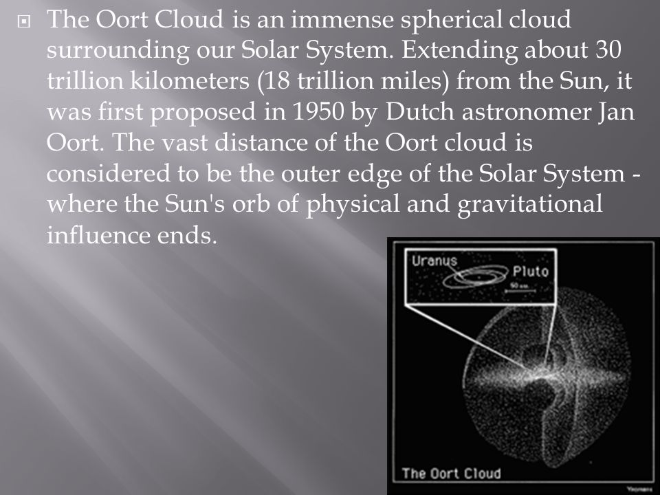 The Oort Cloud is an immense spherical cloud surrounding our Solar System. Extending about 30 trillion kilometers (18 trillion miles) from the Sun, it