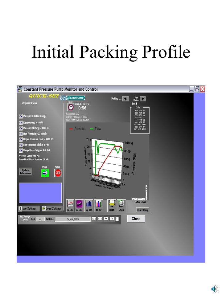 Initial Packing Profile