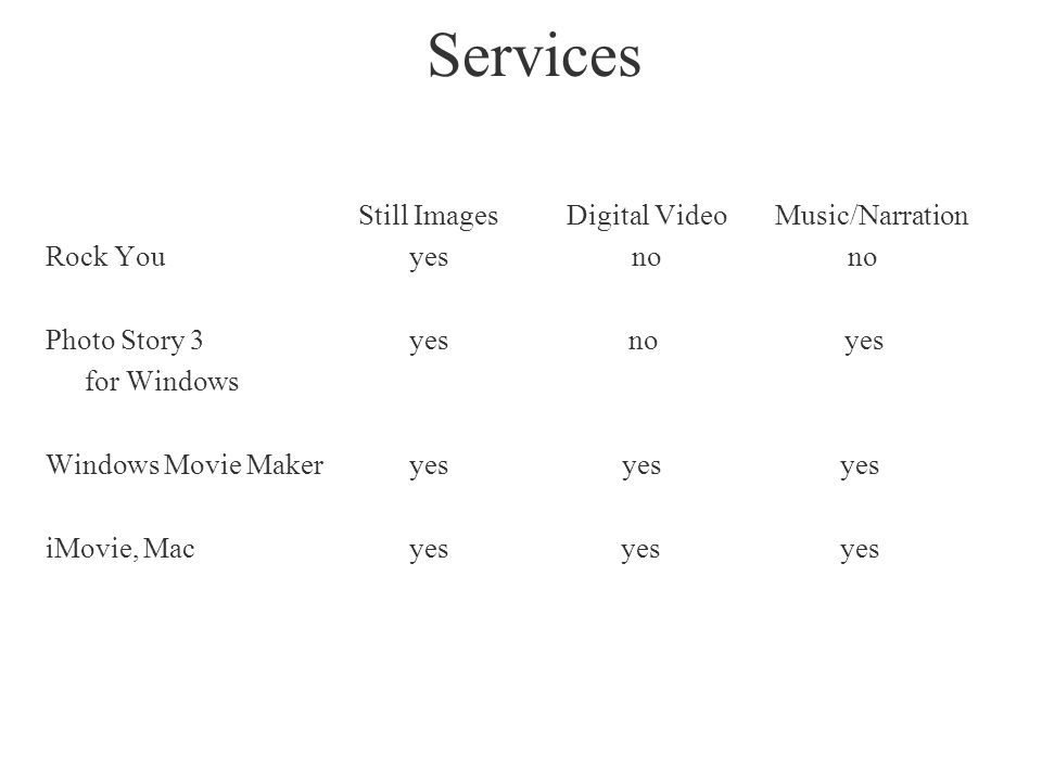 Services Still ImagesDigital VideoMusic/Narration Rock You yes no no Photo Story 3 yes no yes for Windows Windows Movie Maker yes yes yes iMovie, Mac