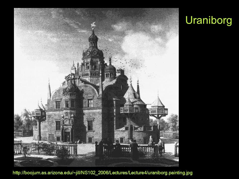 Uraniborg http://boojum.as.arizona.edu/~jill/NS102_2006/Lectures/Lecture4/uraniborg.painting.jpg