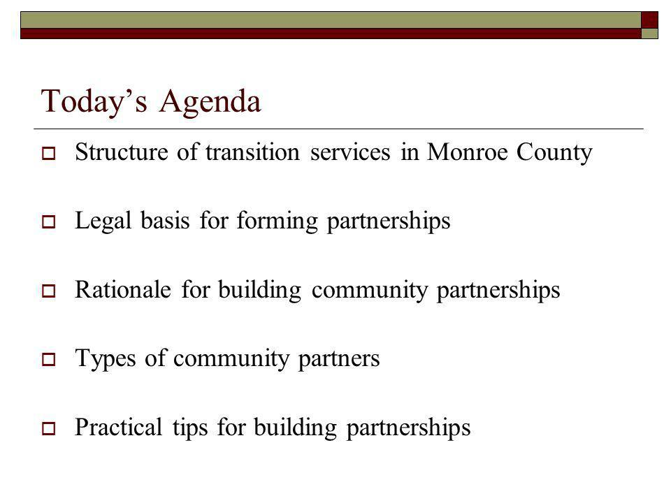 Todays Agenda Structure of transition services in Monroe County Legal basis for forming partnerships Rationale for building community partnerships Types of community partners Practical tips for building partnerships
