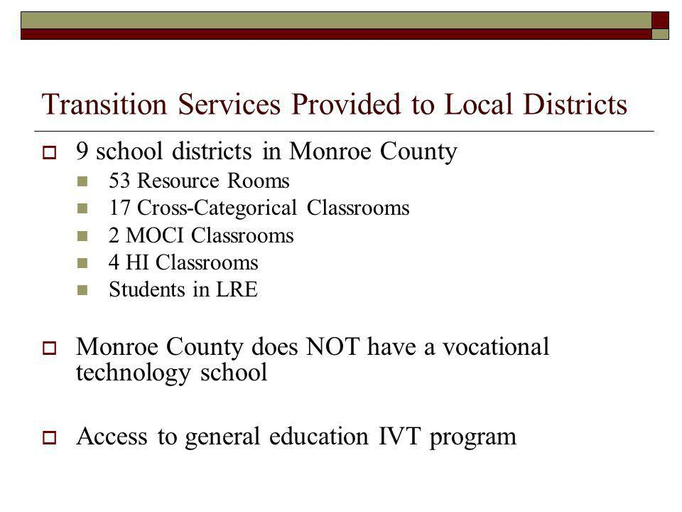 Transition Services Provided to Local Districts 9 school districts in Monroe County 53 Resource Rooms 17 Cross-Categorical Classrooms 2 MOCI Classrooms 4 HI Classrooms Students in LRE Monroe County does NOT have a vocational technology school Access to general education IVT program