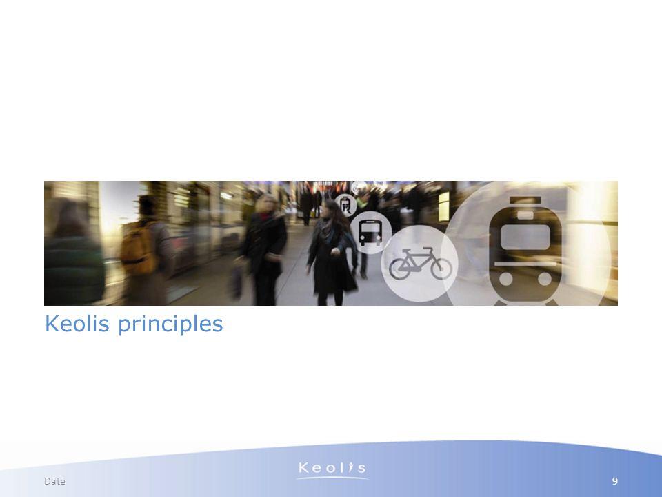 Date9 Keolis principles