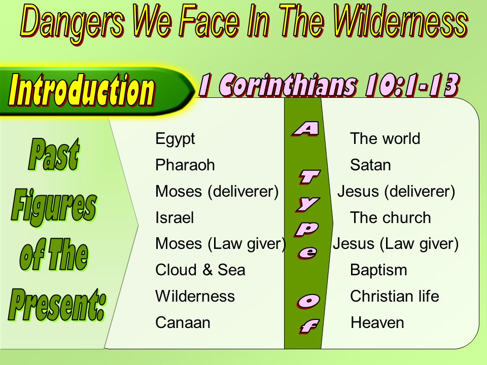 Egypt The world Pharaoh Satan Moses (deliverer) Jesus (deliverer) IsraelThe church Moses (Law giver) Jesus (Law giver) Cloud & Sea Baptism WildernessChristian life Canaan Heaven