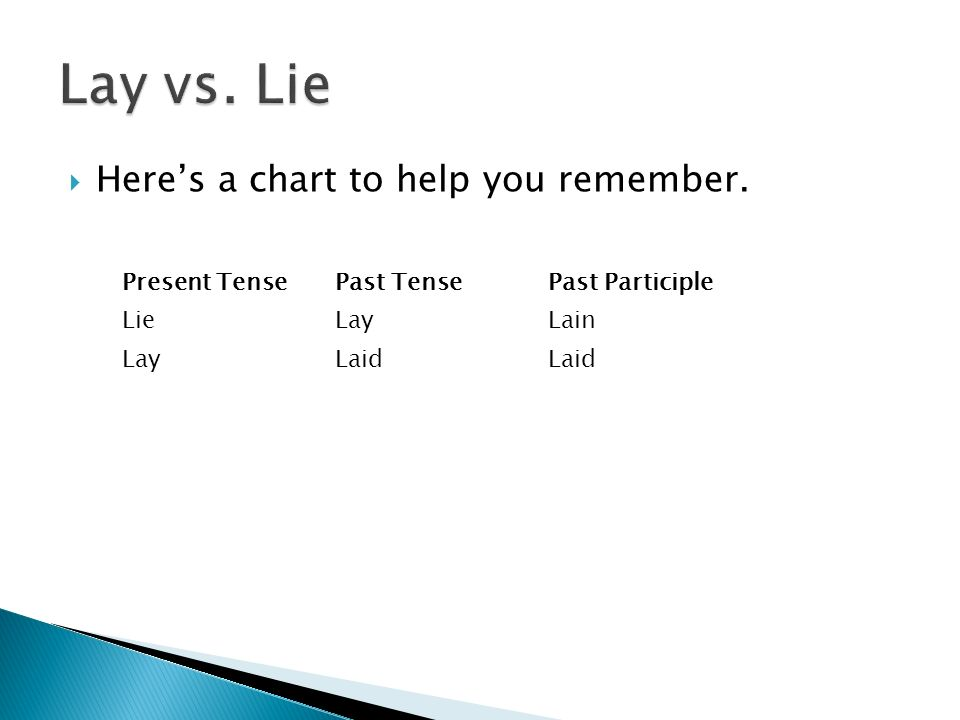 Heres a chart to help you remember. Present TensePast TensePast Participle LieLayLain LayLaid