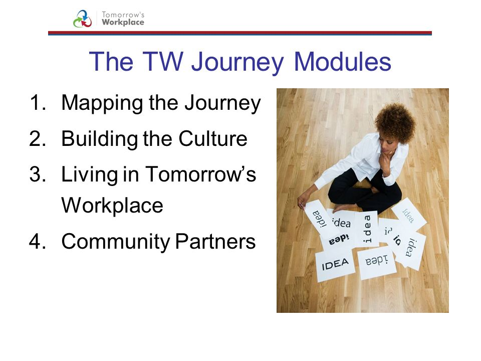 The TW Journey Modules 1.Mapping the Journey 2.Building the Culture 3.Living in Tomorrows Workplace 4.Community Partners