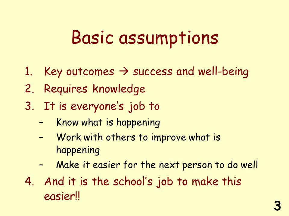 3 Basic assumptions 1.Key outcomes success and well-being 2.Requires knowledge 3.It is everyones job to –Know what is happening –Work with others to improve what is happening –Make it easier for the next person to do well 4.And it is the schools job to make this easier!!
