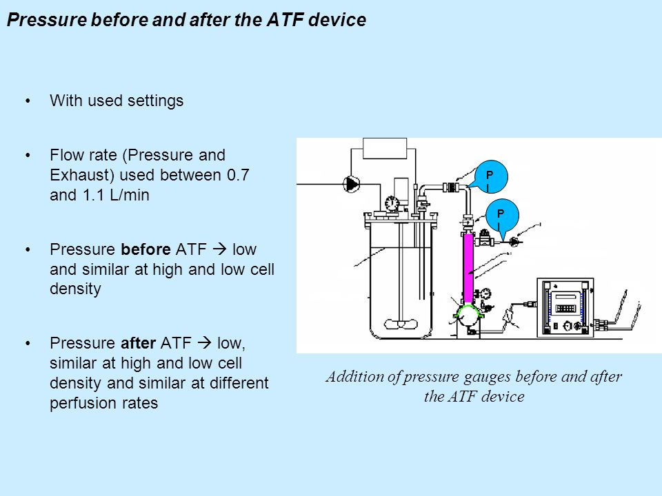 Pressure before and after the ATF device With used settings Flow rate (Pressure and Exhaust) used between 0.7 and 1.1 L/min Pressure before ATF low an
