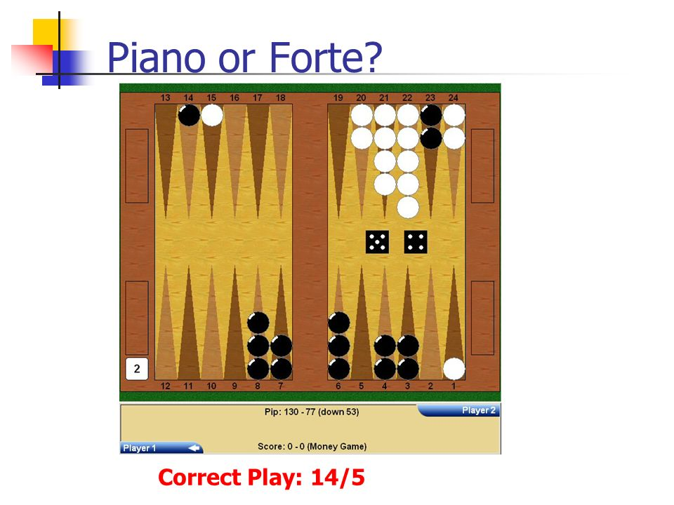 Piano or Forte Correct Play: 14/5