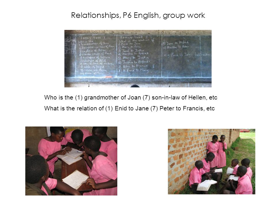Relationships, P6 English, group work Who is the (1) grandmother of Joan (7) son-in-law of Hellen, etc What is the relation of (1) Enid to Jane (7) Pe