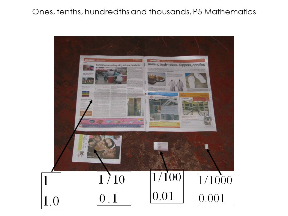 Ones, tenths, hundredths and thousands, P5 Mathematics