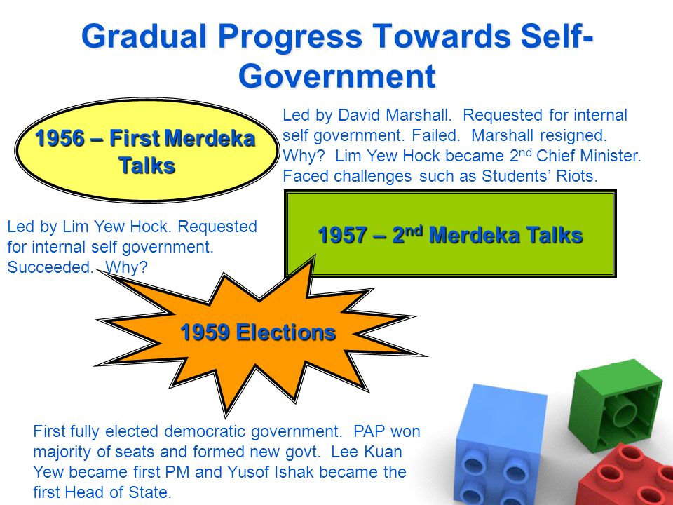 Gradual Progress Towards Self- Government 1956 – First Merdeka Talks 1957 – 2 nd Merdeka Talks 1959 Elections Led by David Marshall. Requested for int