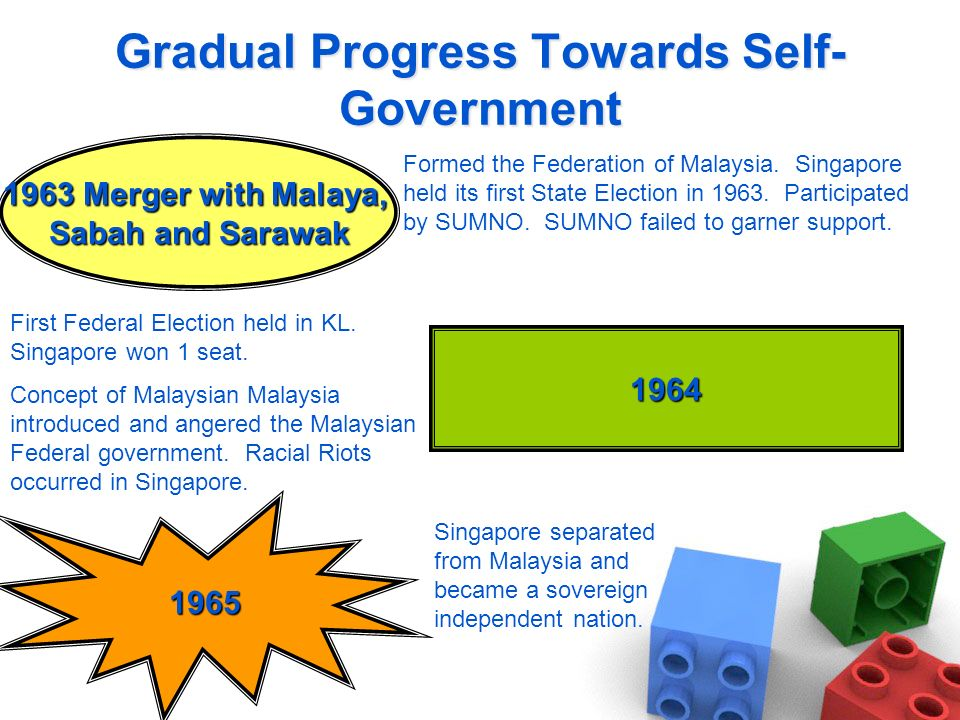 Gradual Progress Towards Self- Government 1963 Merger with Malaya, Sabah and Sarawak 1964 1965 Formed the Federation of Malaysia. Singapore held its f