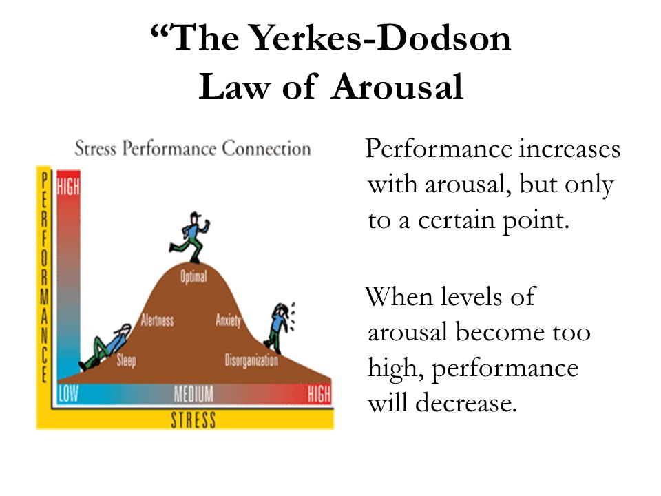 The Yerkes-Dodson Law of Arousal Performance increases with arousal, but only to a certain point.