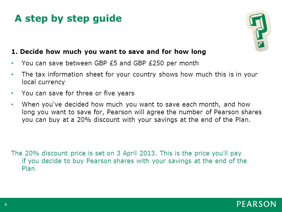 1 Decide how much you want to save and for how long 2 Apply online or by post 3 After youve joined 4 At the end of the savings period A step by step guide 5