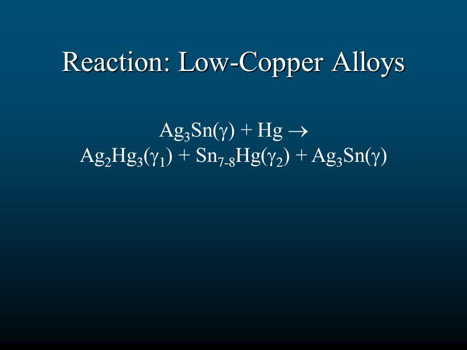 Reaction: Low-Copper Alloys Ag 3 Sn( ) + Hg Ag 2 Hg 3 ( 1 ) + Sn 7-8 Hg( 2 ) + Ag 3 Sn( )