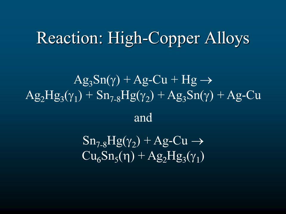 Reaction: High-Copper Alloys Ag 3 Sn( ) + Ag-Cu + Hg Ag 2 Hg 3 ( 1 ) + Sn 7-8 Hg( 2 ) + Ag 3 Sn( ) + Ag-Cu and Sn 7-8 Hg( 2 ) + Ag-Cu Cu 6 Sn 5 ( ) +