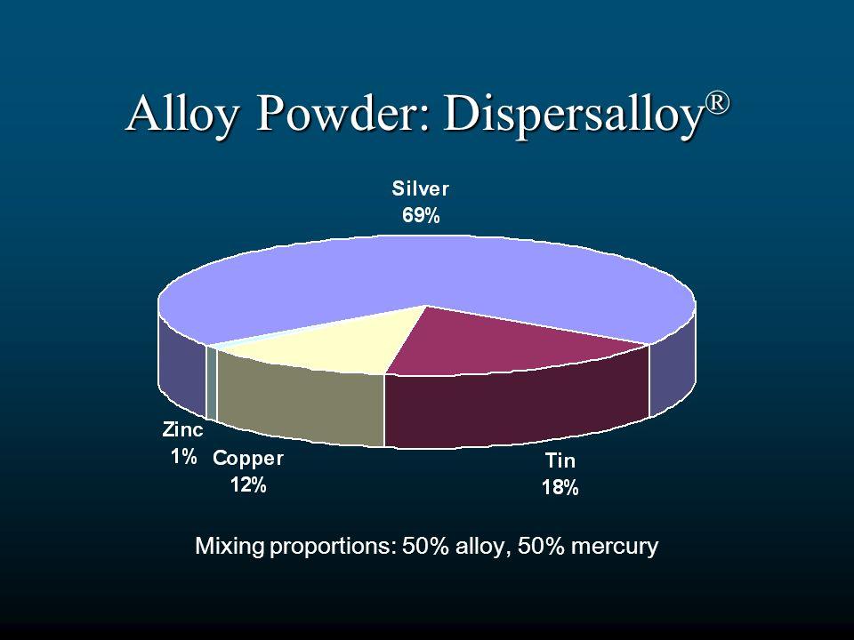 Alloy Powder: Dispersalloy ® Mixing proportions: 50% alloy, 50% mercury