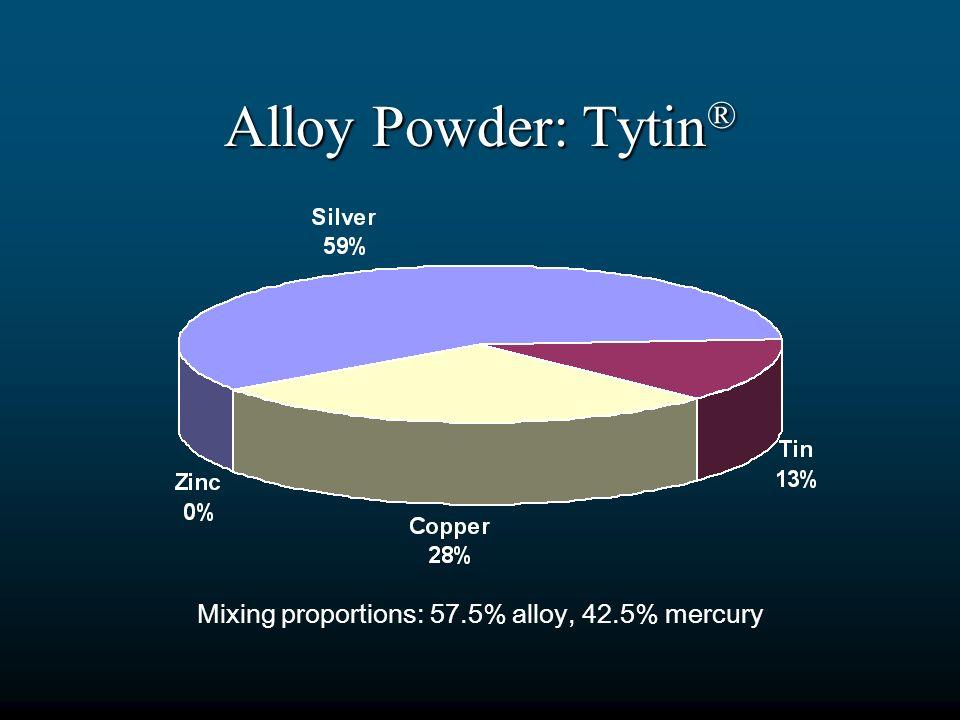 Alloy Powder: Tytin ® Mixing proportions: 57.5% alloy, 42.5% mercury