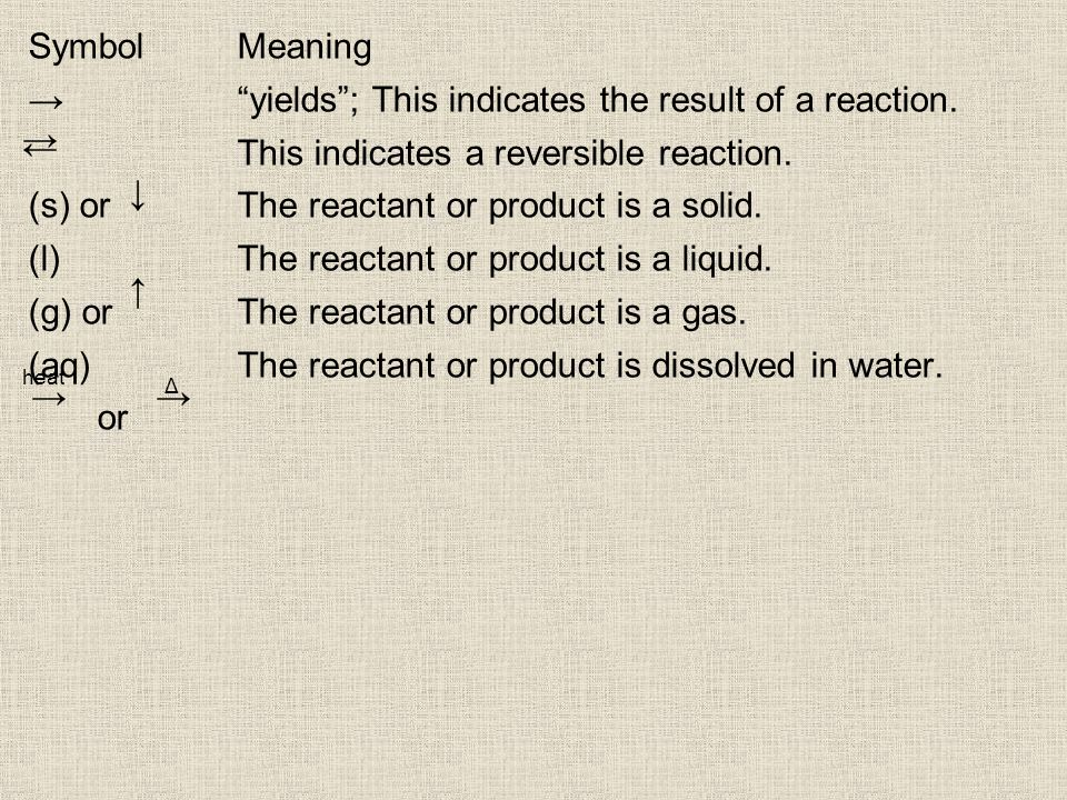 SymbolMeaning yields; This indicates the result of a reaction. This indicates a reversible reaction. (s) or The reactant or product is a solid. (l)The