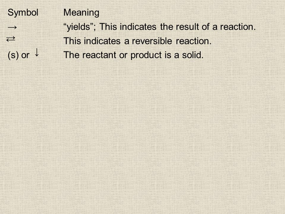 For example: In the reaction: Zn (s) + HCl (aq) Zn 2+ (aq) + Cl – (aq) + H 2 (g) We read this as – Solid zinc and hydrochloric acid in water