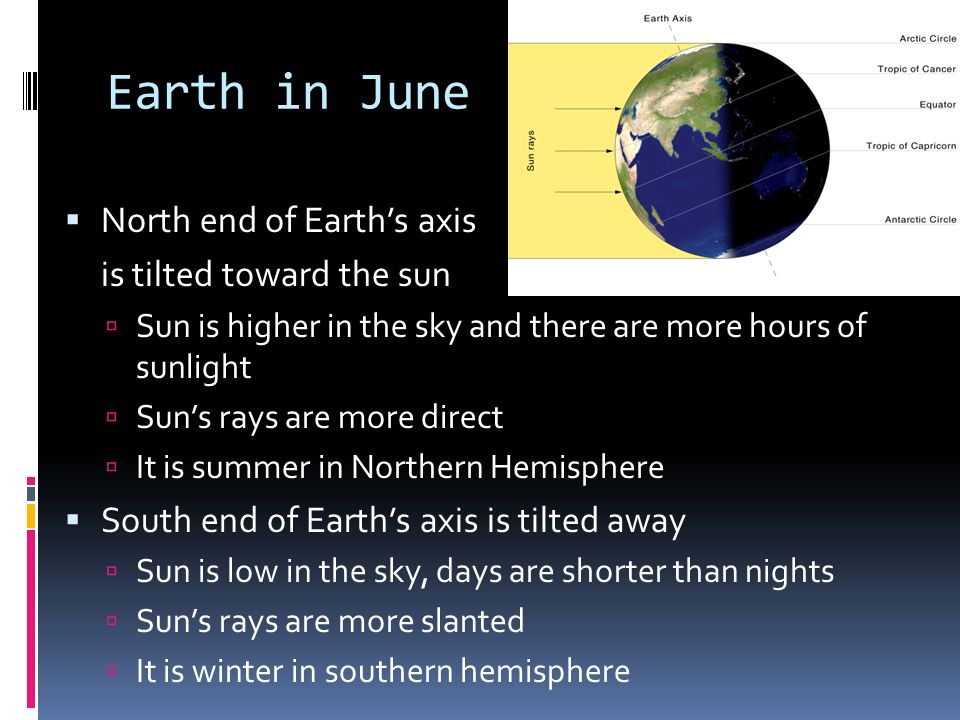 Earth in June North end of Earths axis is tilted toward the sun Sun is higher in the sky and there are more hours of sunlight Suns rays are more direc