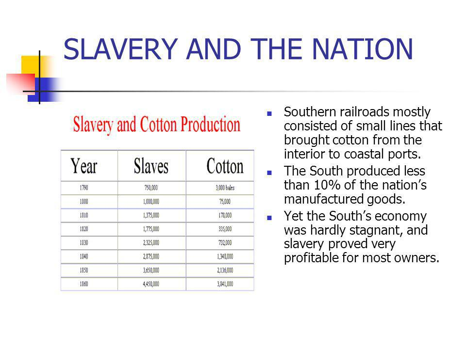 SLAVERY AND THE NATION Southern railroads mostly consisted of small lines that brought cotton from the interior to coastal ports. The South produced l