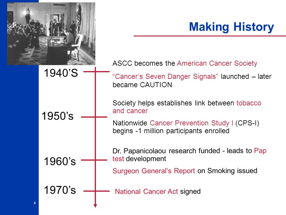4 Society helps establishes link between tobacco and cancer Nationwide Cancer Prevention Study I (CPS-I) begins -1 million participants enrolled 1950s