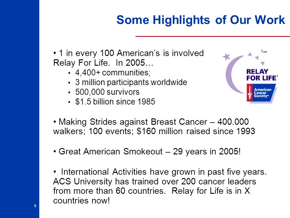 9 Some Highlights of Our Work 1 in every 100 Americans is involved in Relay For Life. In 2005… 4,400+ communities; 3 million participants worldwide 50