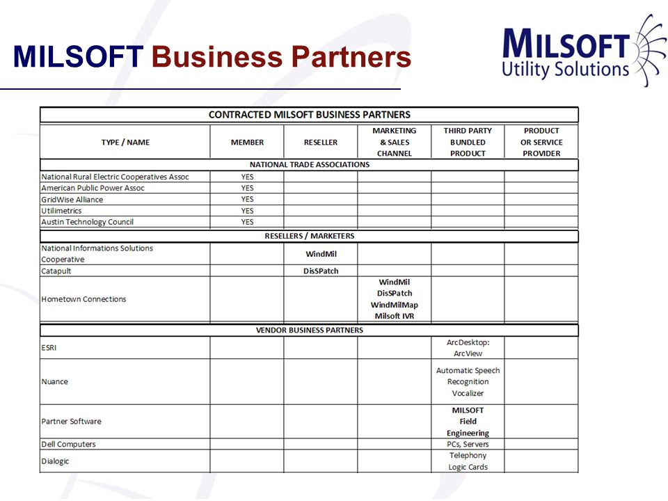 MILSOFT Achievements MILSOFT was named by Hometown Connections, Inc.