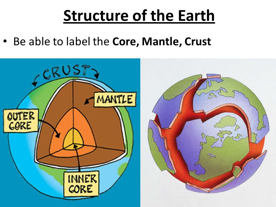 Be able to label the Core, Mantle, Crust Structure of the Earth